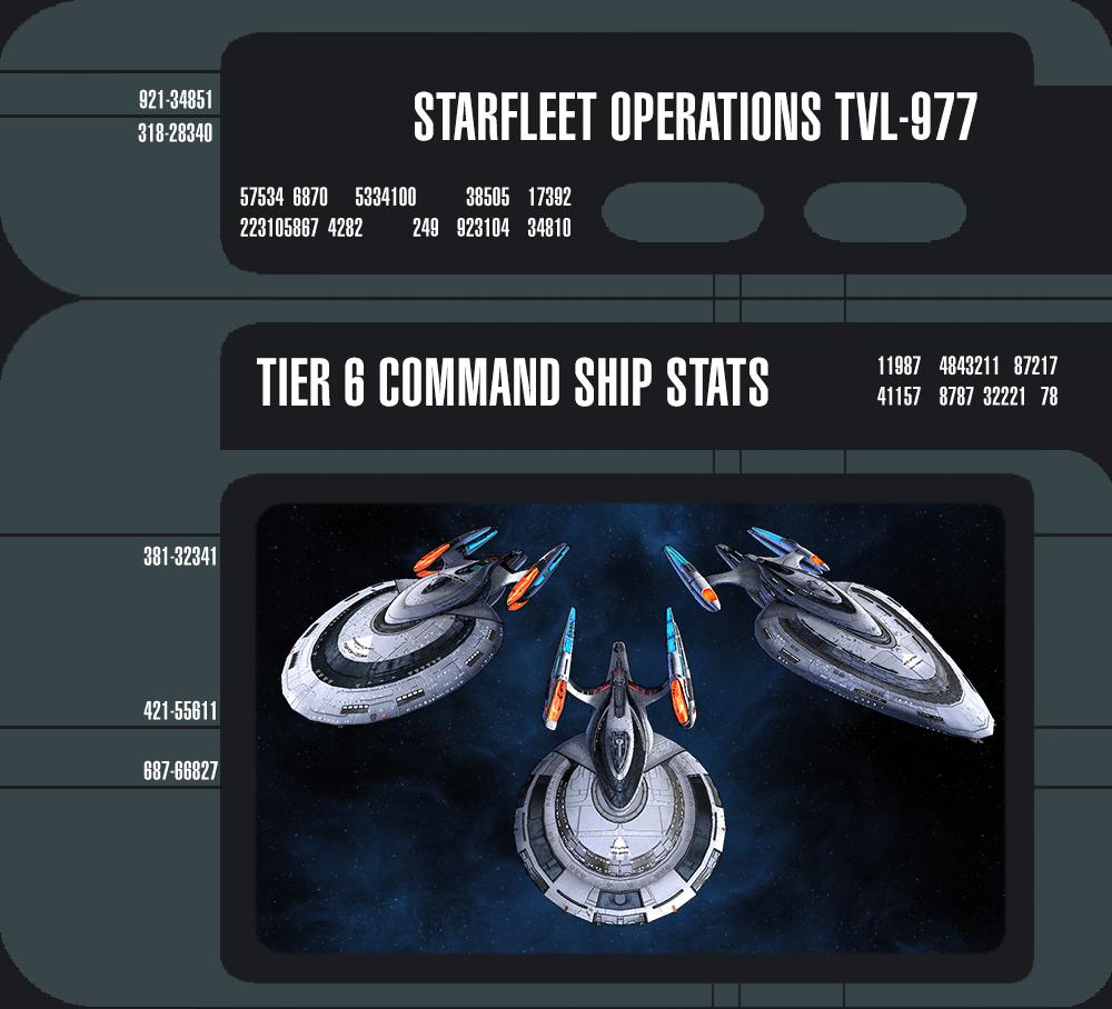 Command Ships