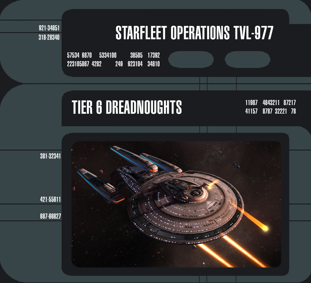 T6 Dreadnoughts