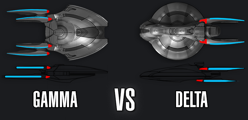 delta - Gamma vs Delta Ae1bbb6bbce895020e3d961f99ec74b31443426853
